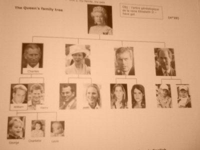 Cholet collège Joachim Du Bellay Thé queen's family!