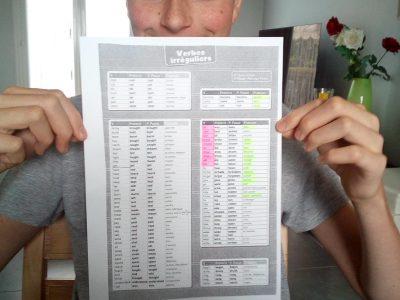 VILLE : LORRIS - COLLEGE GUILLAUME DE LORRIS L'anglais c'est apprendre les verbes irréguliers par cœur au prétérit comme au participe passé … quelle galère... ! ;)